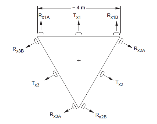 trilateration   The HFT Guy