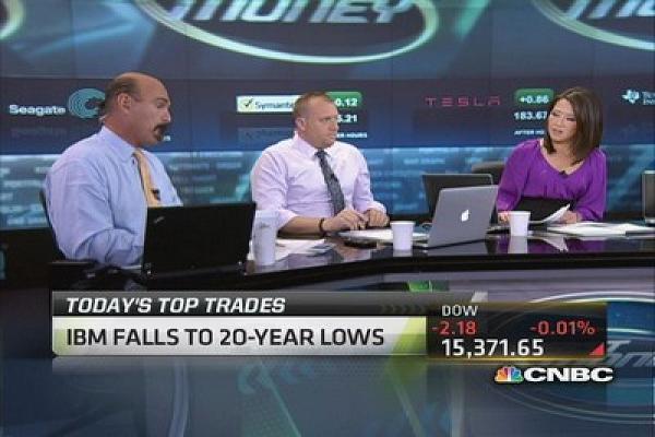 ibm falls to 20 year lows.png